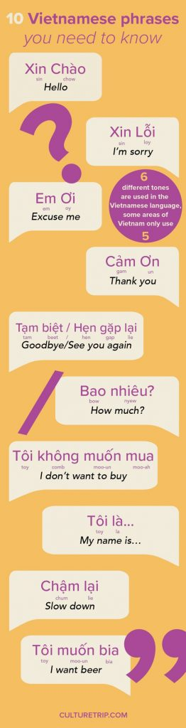 10 Vietnamese phrases you need to know